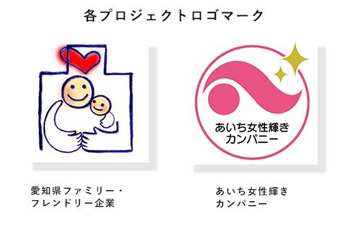 働く女性プロジェクト ロゴマーク